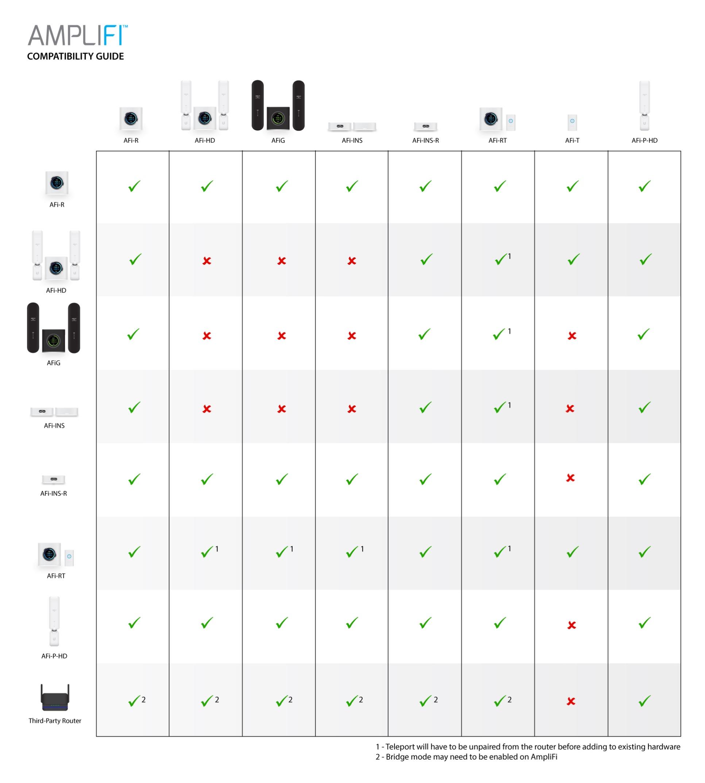 Compatibility Guide